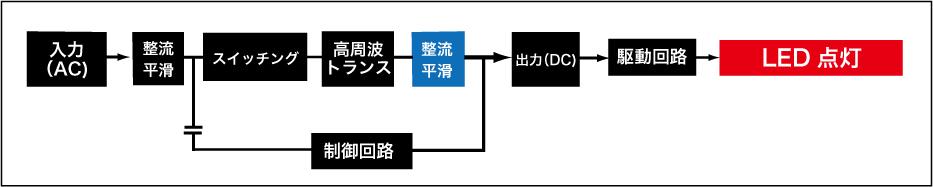 evd_image01